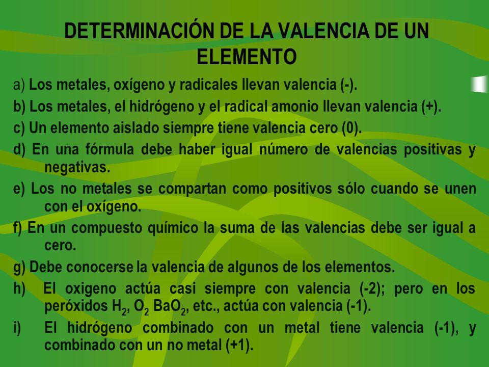 DETERMINACIÓN DE LA VALENCIA DE UN ELEMENTO a) Los metales, oxígeno y radicales llevan valencia (-). b) Los metales, el hidrógeno y el radical amonio