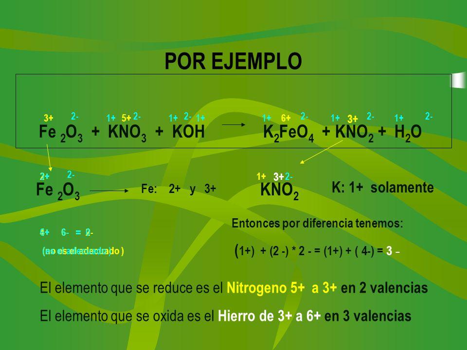 POR EJEMPLO Fe 2 O 3 + KNO 3 + KOH K 2 FeO 4 + KNO 2 + H 2 O 2- 1+ Fe 2 O 3 2- Fe: 2+ y 3+ 2+ 4+ 6- = 2- (no es el adecuado ) 3+ 6+ 6- = 0 (es el adec