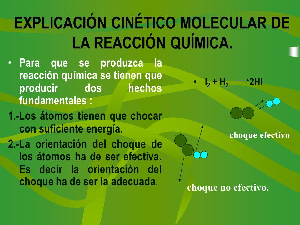 EXPLICACIÓN CINÉTICO MOLECULAR DE LA REACCIÓN QUÍMICA. Para que se produzca la reacción química se tienen que producir dos hechos fundamentales : 1.-L