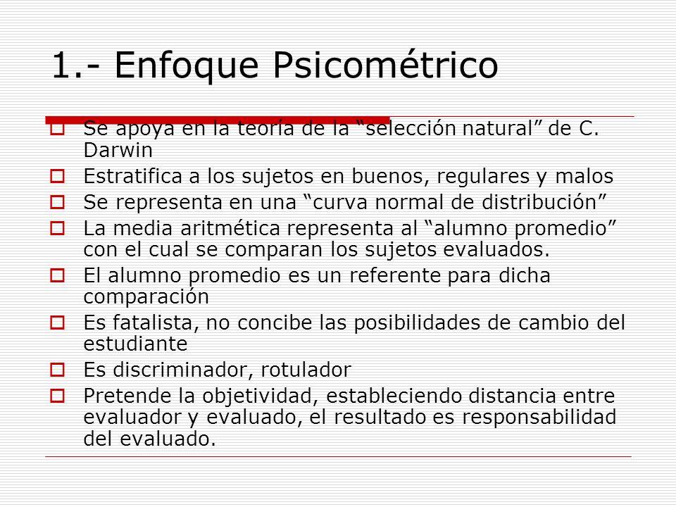 1.- Enfoque Psicométrico Se apoya en la teoría de la selección natural de C. Darwin Estratifica a los sujetos en buenos, regulares y malos Se represen