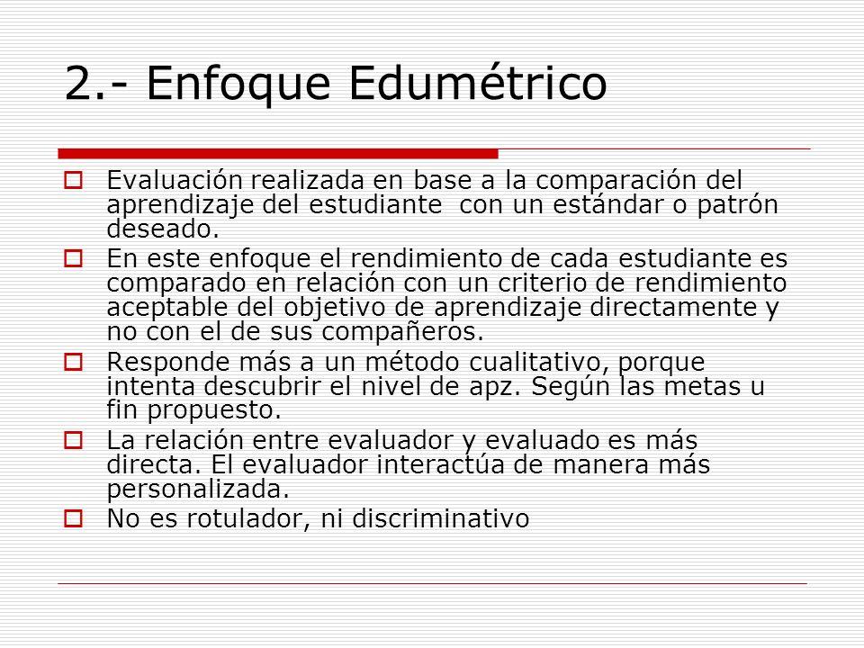 2.- Enfoque Edumétrico Evaluación realizada en base a la comparación del aprendizaje del estudiante con un estándar o patrón deseado. En este enfoque
