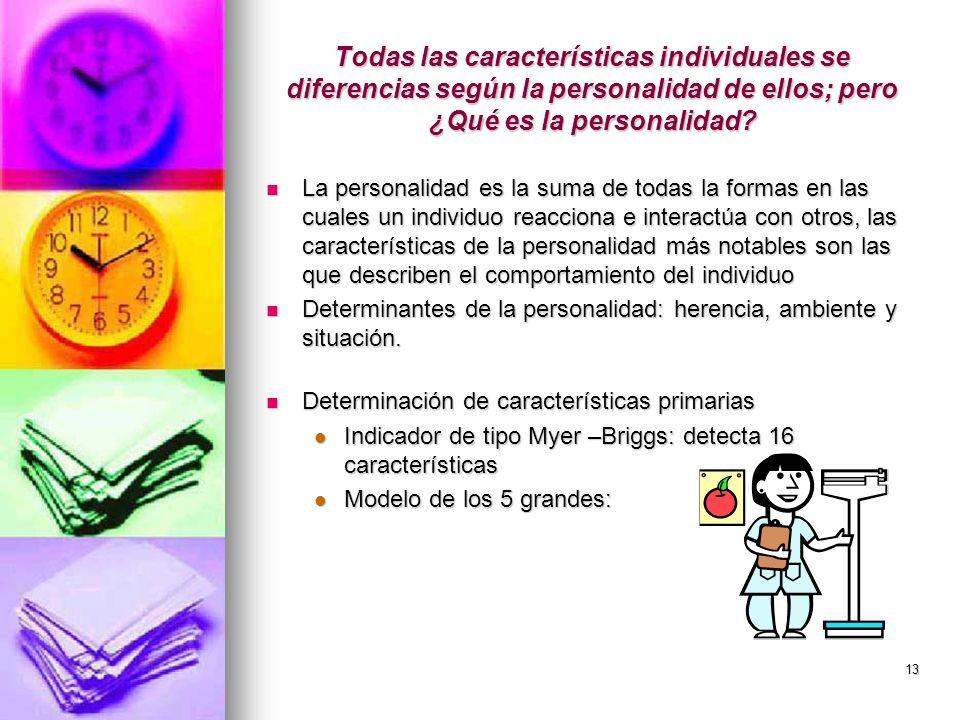 13 Todas las características individuales se diferencias según la personalidad de ellos; pero ¿Qué es la personalidad? La personalidad es la suma de t