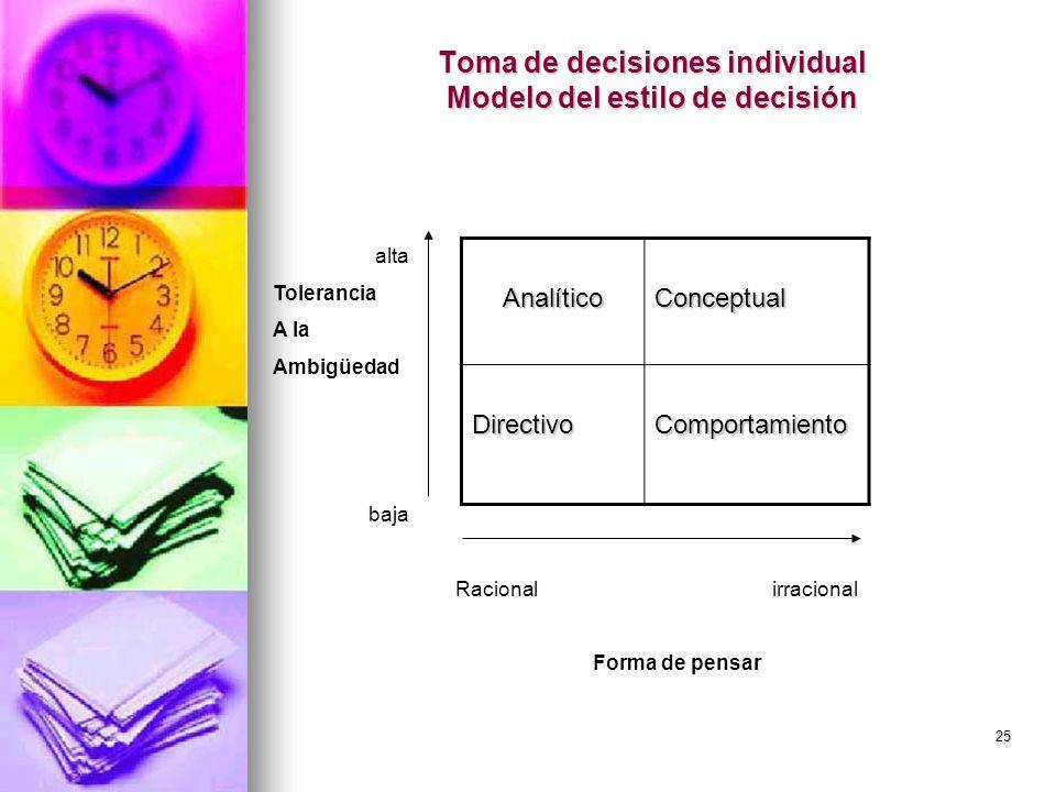 25 Toma de decisiones individual Modelo del estilo de decisión AnalíticoConceptual DirectivoComportamiento alta Tolerancia A la Ambigüedad baja Racion