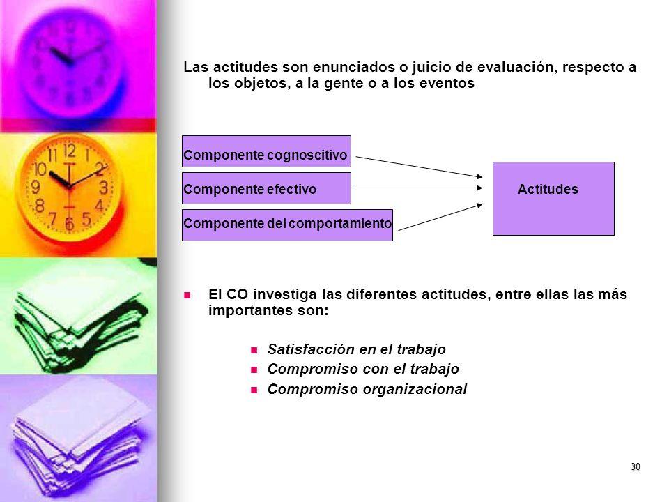 30 Las actitudes son enunciados o juicio de evaluación, respecto a los objetos, a la gente o a los eventos Componente cognoscitivo Componente efectivo