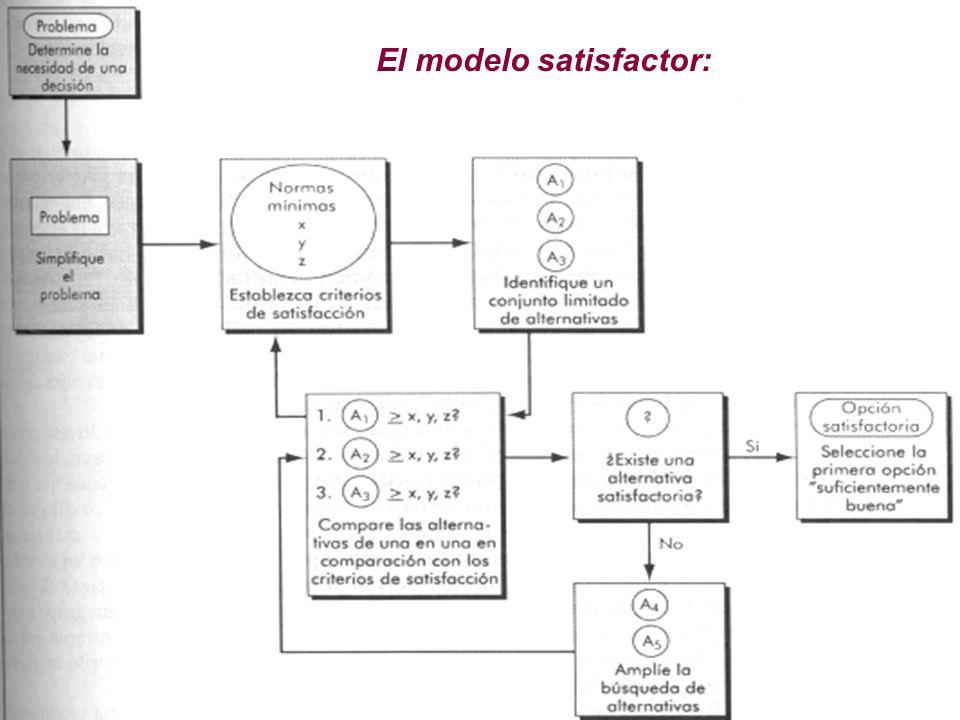 34 El modelo satisfactor: