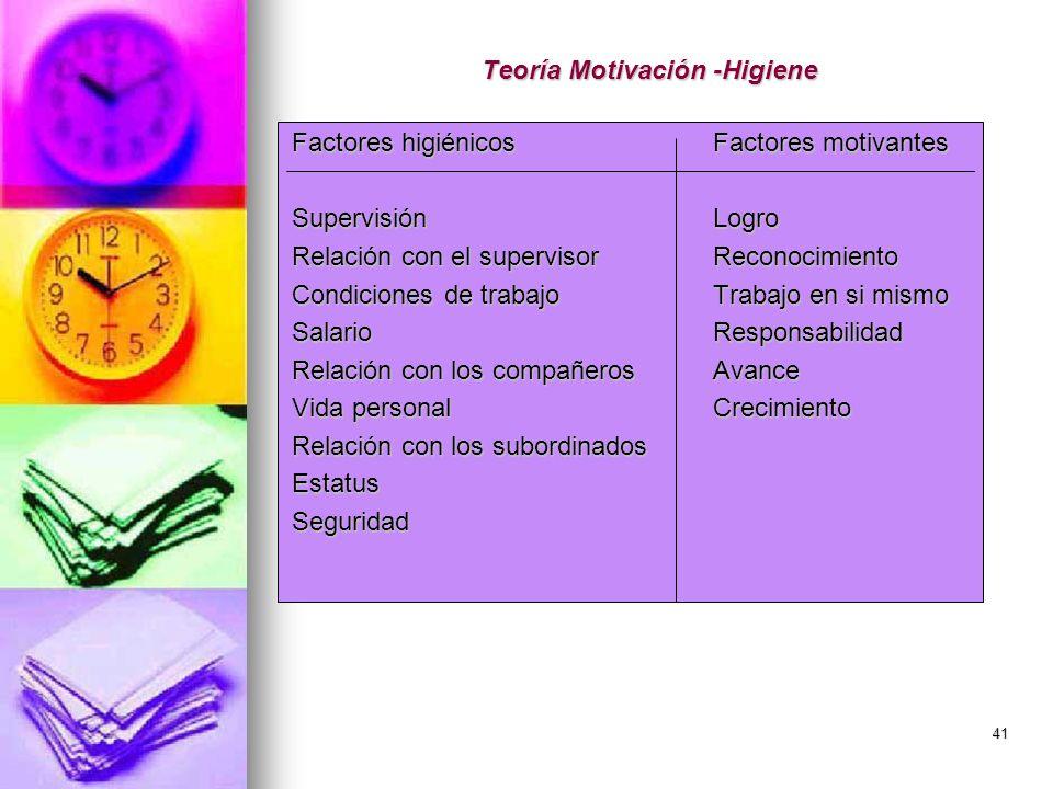 41 Teoría Motivación -Higiene Factores higiénicosFactores motivantes SupervisiónLogro Relación con el supervisorReconocimiento Condiciones de trabajoT