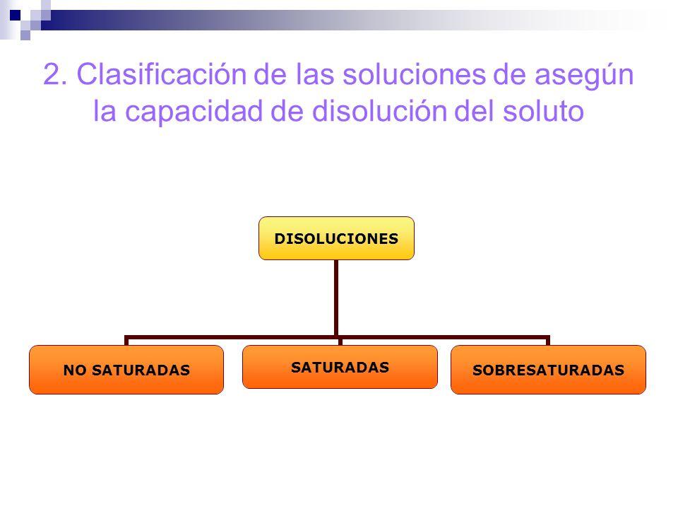 2. Clasificación de las soluciones de asegún la capacidad de disolución del soluto DISOLUCIONES NO SATURADASSATURADASSOBRESATURADAS