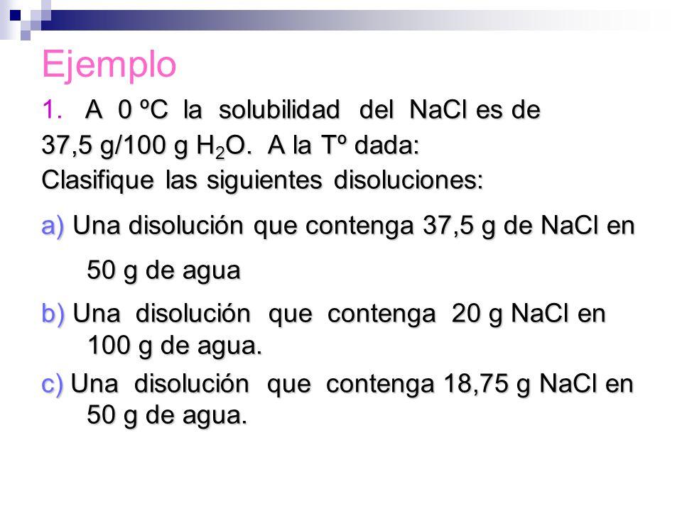 Ejemplo A 0 ºC la solubilidad del NaCl es de 1. A 0 ºC la solubilidad del NaCl es de 37,5 g/100 g H 2 O. A la Tº dada: Clasifique las siguientes disol