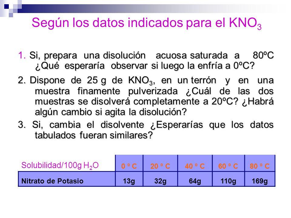Según los datos indicados para el KNO 3 Si, prepara una disolución acuosa saturada a 80ºC ¿Qué esperaría observar si luego la enfría a 0ºC? 1. Si, pre