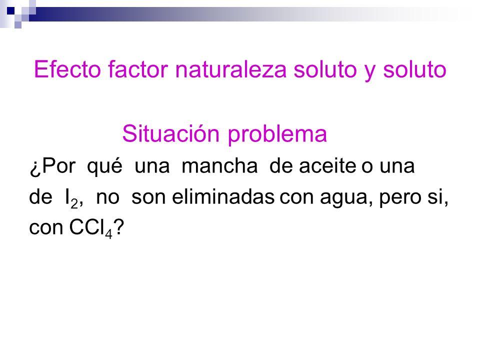 Efecto factor naturaleza soluto y soluto Situación problema ¿Por qué una mancha de aceite o una de I 2, no son eliminadas con agua, pero si, con CCl 4
