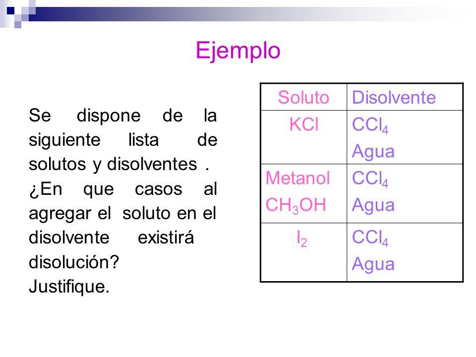 Ejemplo Se dispone de la siguiente lista de solutos y disolventes. ¿En que casos al agregar el soluto en el disolvente existirá disolución? Justifique