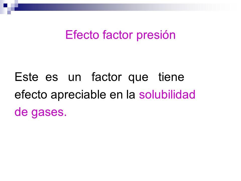 Efecto factor presión Este es un factor que tiene efecto apreciable en la solubilidad de gases.