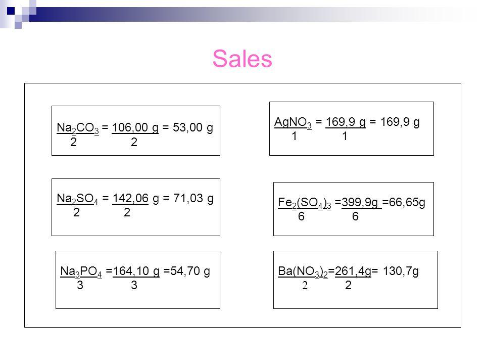 Sales AgNO 3 = 169,9 g = 169,9 g 1 1 Na 2 CO 3 = 106,00 g = 53,00 g 2 2 Na 2 SO 4 = 142,06 g = 71,03 g 2 2 Fe 2 (SO 4 ) 3 =399,9g =66,65g 6 6 Na 3 PO