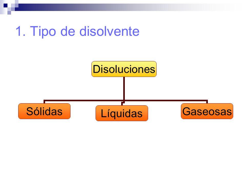 1. Tipo de disolvente Disoluciones SólidasLíquidasGaseosas