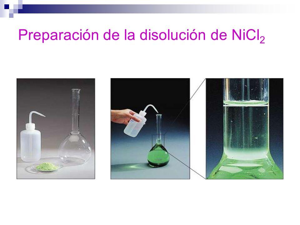 Preparación de la disolución de NiCl 2