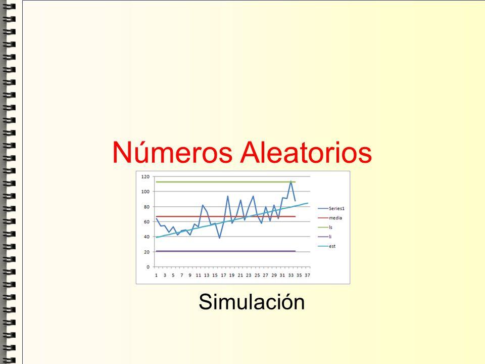 Introducción Aplicaciones de los números aleatorios: Simulación, con entradas no determinísticas.