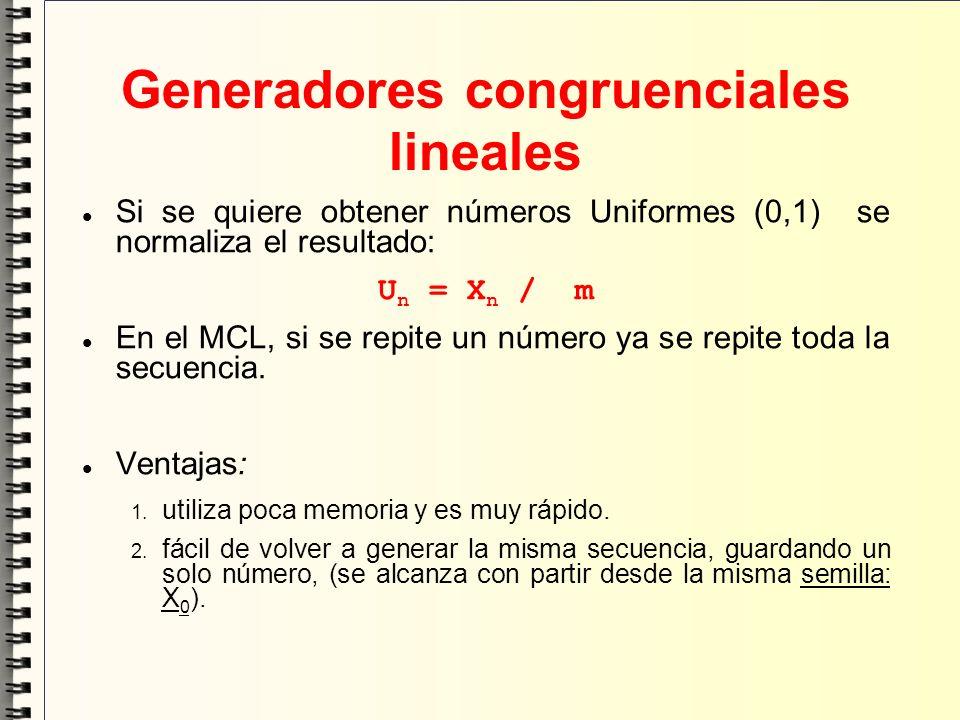 Generadores congruenciales lineales Si se quiere obtener números Uniformes (0,1) se normaliza el resultado: U n = X n / m En el MCL, si se repite un n
