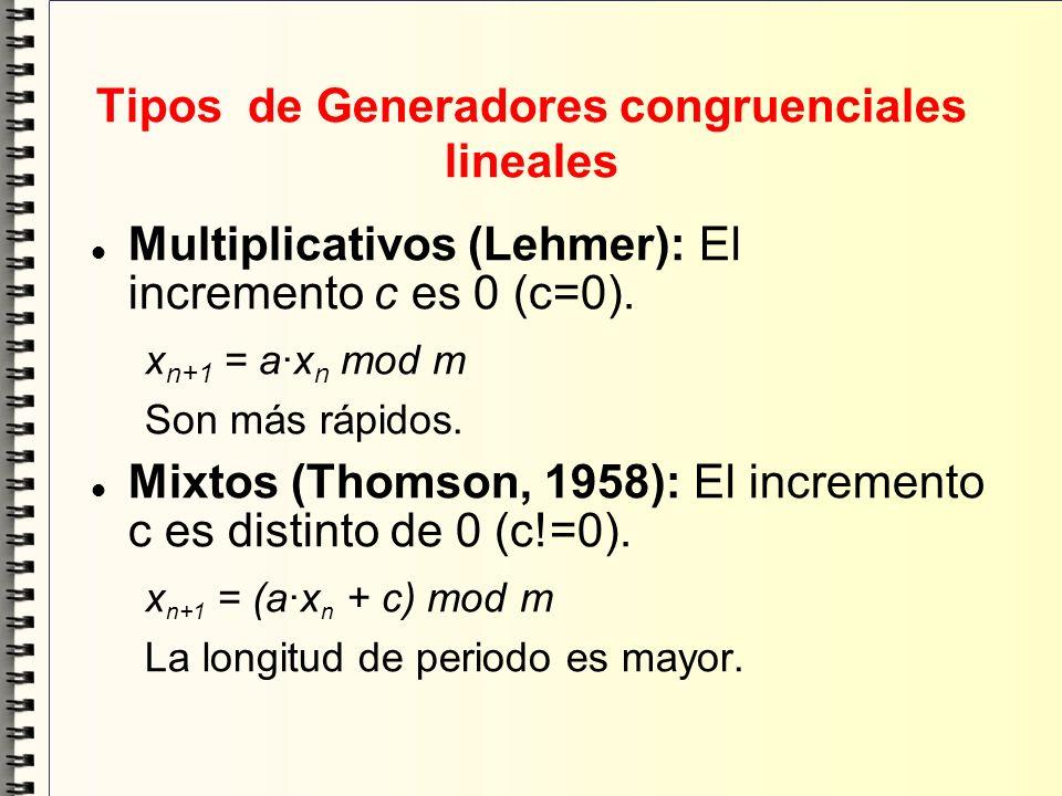 Tipos de Generadores congruenciales lineales Multiplicativos (Lehmer): El incremento c es 0 (c=0). x n+1 = a·x n mod m Son más rápidos. Mixtos (Thomso