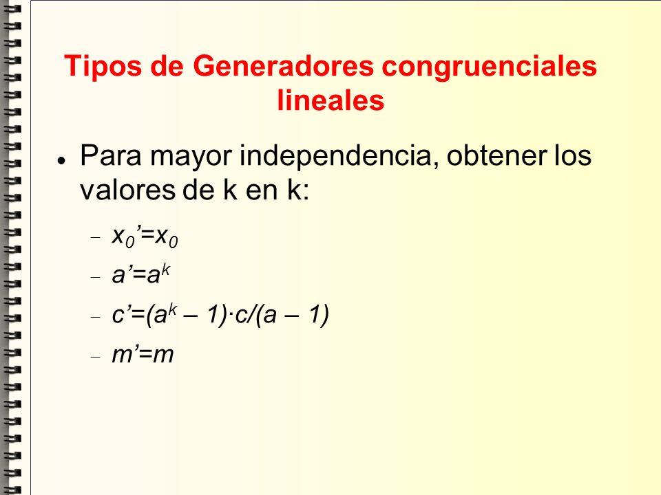 Tipos de Generadores congruenciales lineales Para mayor independencia, obtener los valores de k en k: x 0 =x 0 a=a k c=(a k – 1)·c/(a – 1) m=m