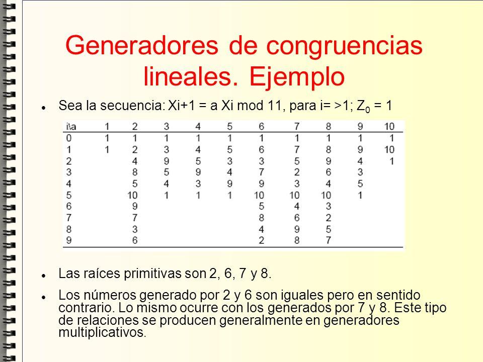 Generadores de congruencias lineales. Ejemplo Sea la secuencia: Xi+1 = a Xi mod 11, para i= >1; Z 0 = 1 Las raíces primitivas son 2, 6, 7 y 8. Los núm