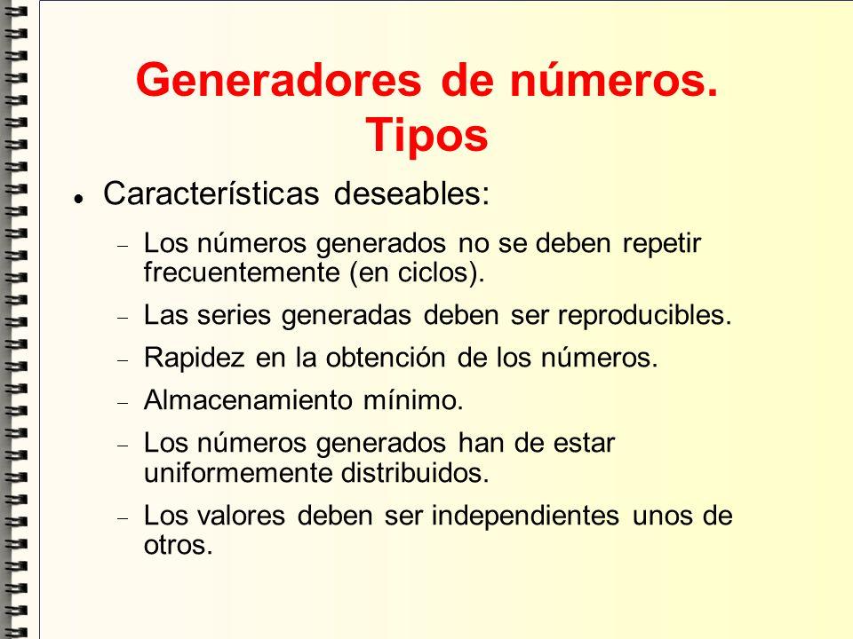 Generadores de números. Tipos Características deseables: Los números generados no se deben repetir frecuentemente (en ciclos). Las series generadas de