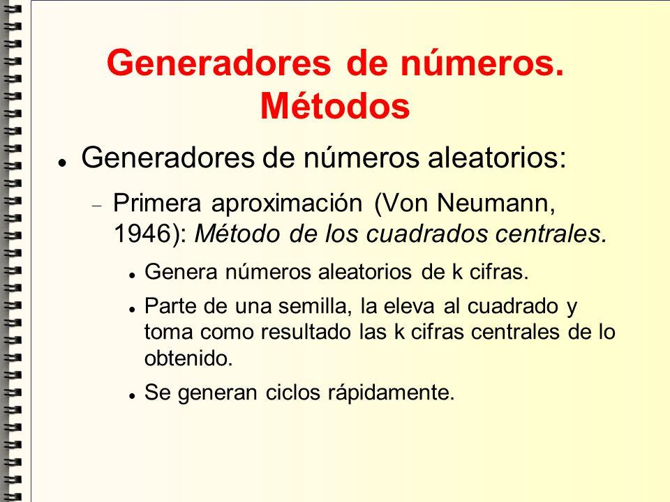 Generadores de números. Métodos Generadores de números aleatorios: Primera aproximación (Von Neumann, 1946): Método de los cuadrados centrales. Genera