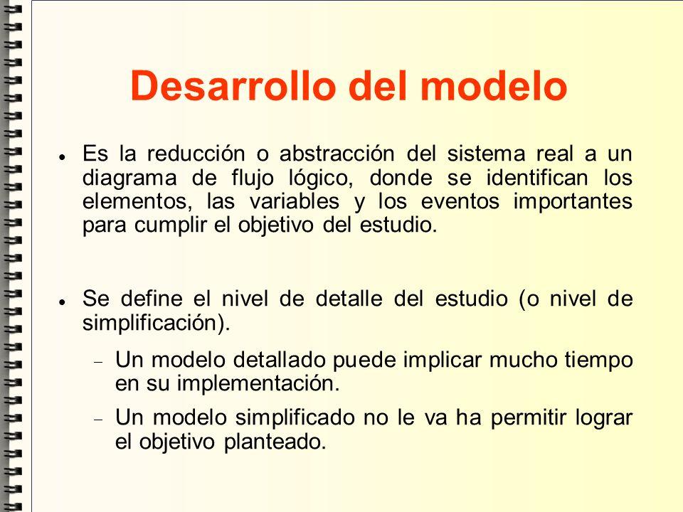 Desarrollo del modelo Es la reducción o abstracción del sistema real a un diagrama de flujo lógico, donde se identifican los elementos, las variables