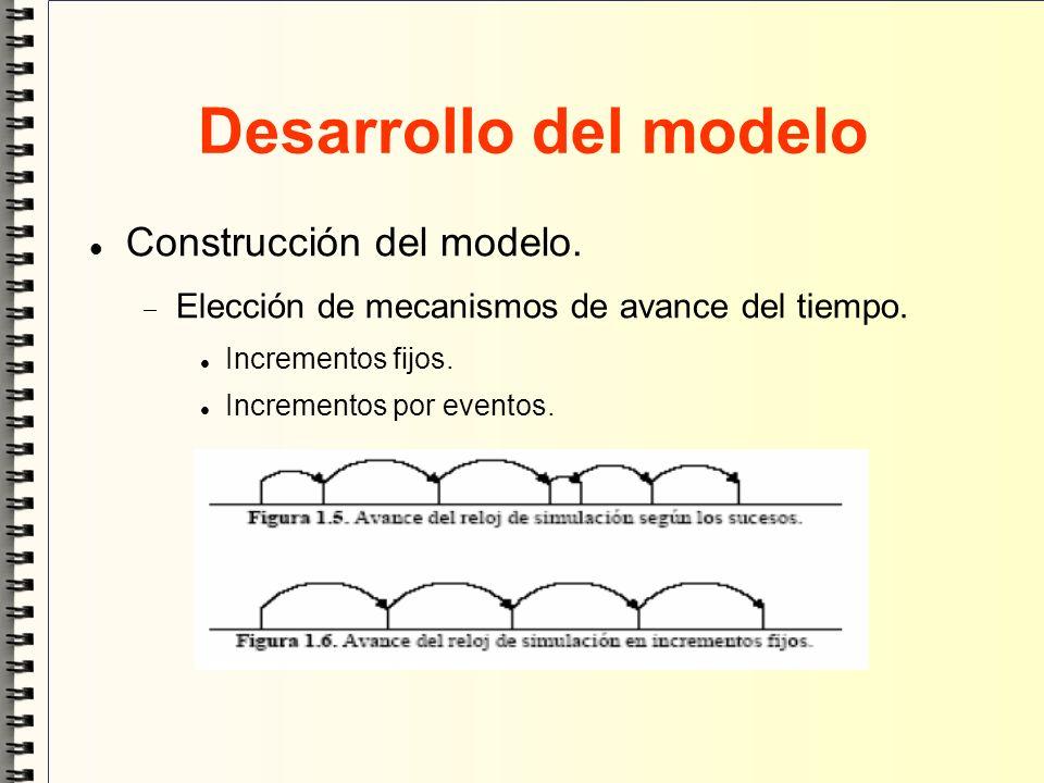 Desarrollo del modelo Construcción del modelo. Elección de mecanismos de avance del tiempo. Incrementos fijos. Incrementos por eventos.