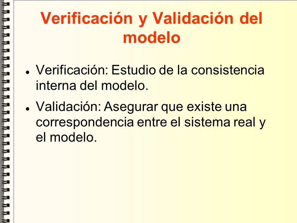 Verificación y Validación del modelo Verificación: Estudio de la consistencia interna del modelo. Validación: Asegurar que existe una correspondencia
