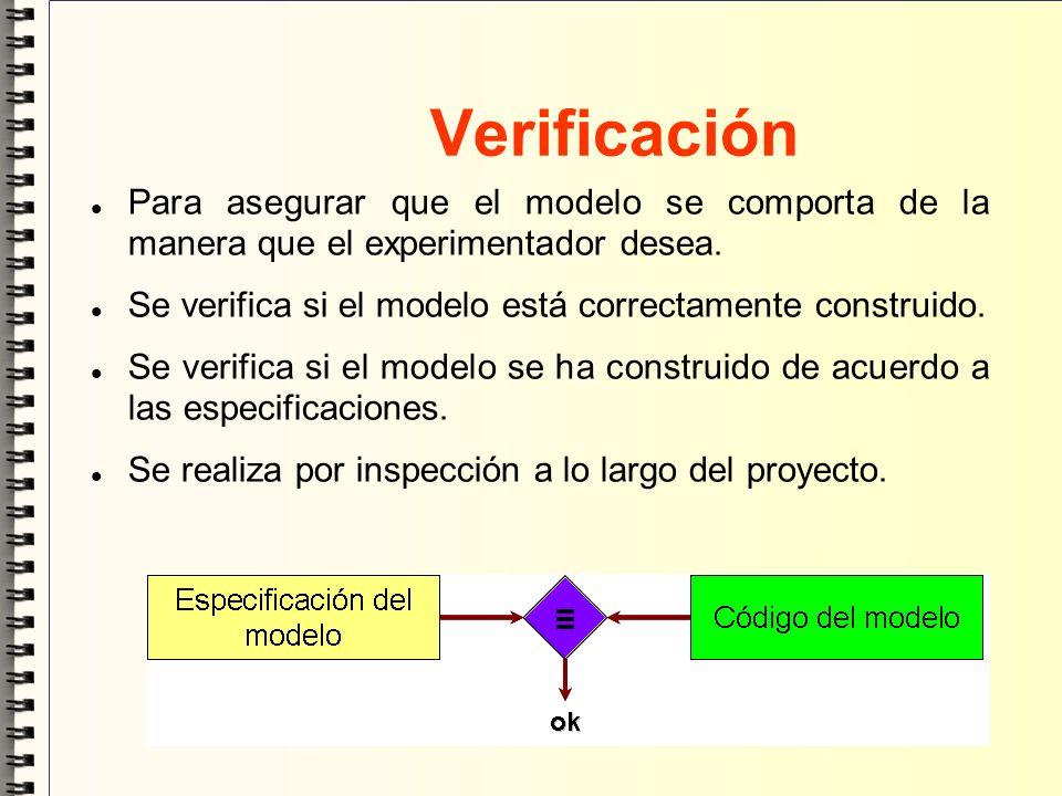 Verificación Para asegurar que el modelo se comporta de la manera que el experimentador desea. Se verifica si el modelo está correctamente construido.