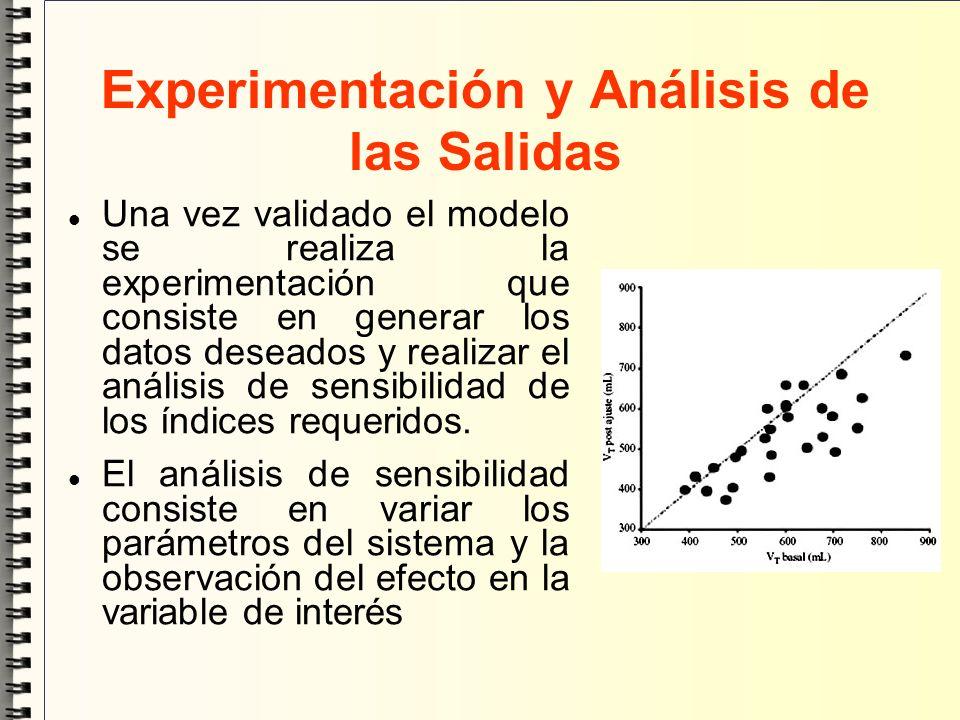 Experimentación y Análisis de las Salidas Una vez validado el modelo se realiza la experimentación que consiste en generar los datos deseados y realiz