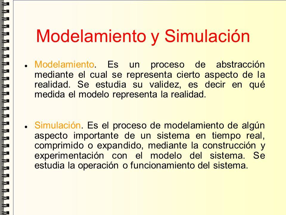 Modelamiento y Simulación Modelamiento. Es un proceso de abstracción mediante el cual se representa cierto aspecto de la realidad. Se estudia su valid