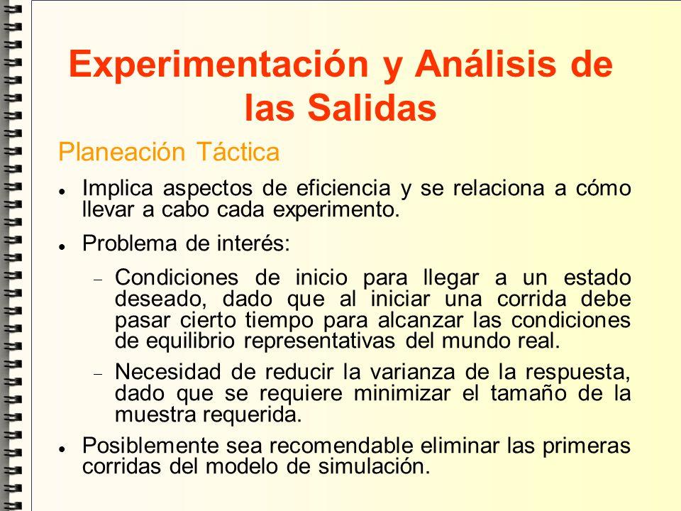 Experimentación y Análisis de las Salidas Planeación Táctica Implica aspectos de eficiencia y se relaciona a cómo llevar a cabo cada experimento. Prob