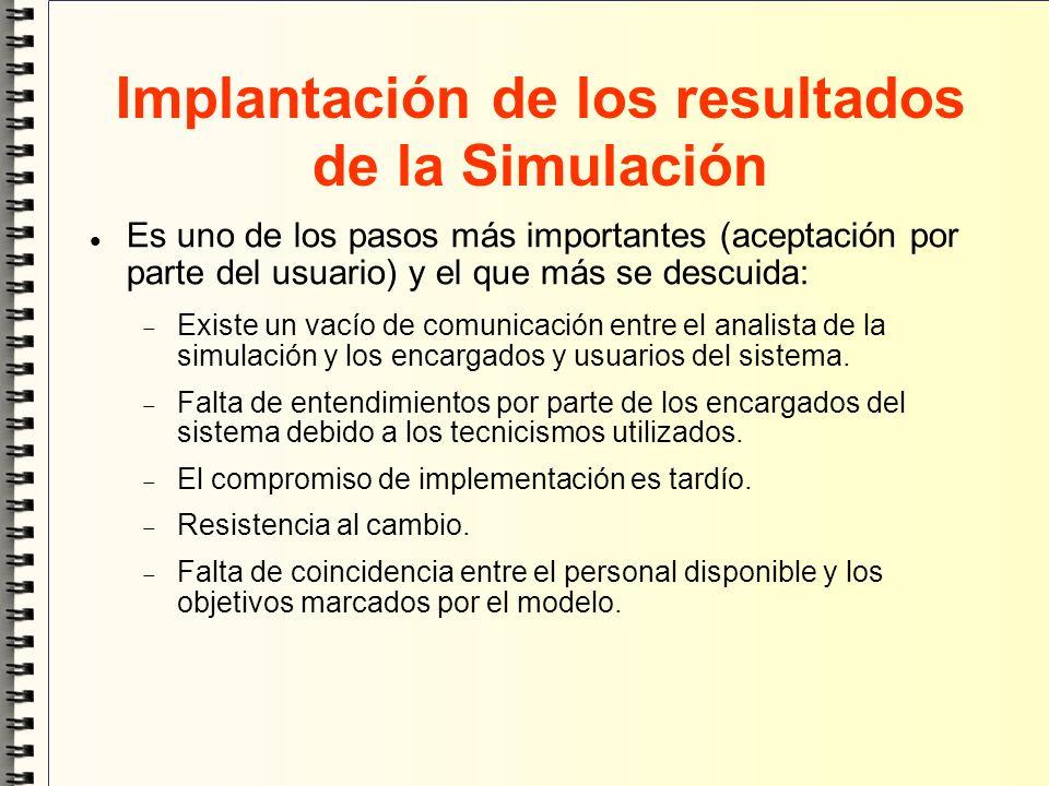 Implantación de los resultados de la Simulación Es uno de los pasos más importantes (aceptación por parte del usuario) y el que más se descuida: Exist