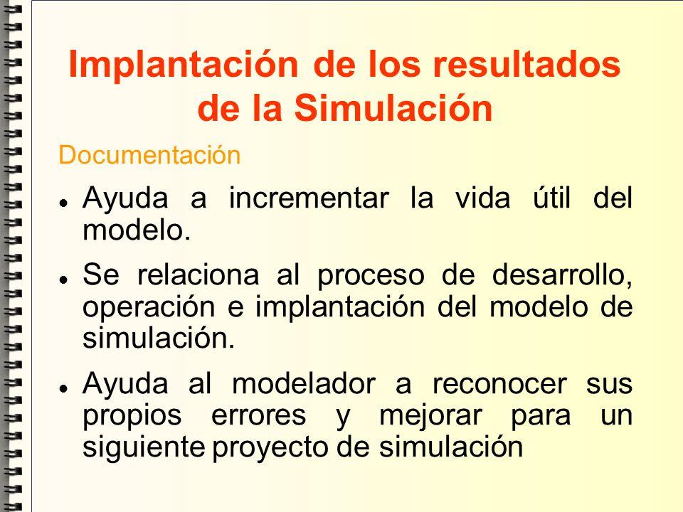 Implantación de los resultados de la Simulación Documentación Ayuda a incrementar la vida útil del modelo. Se relaciona al proceso de desarrollo, oper