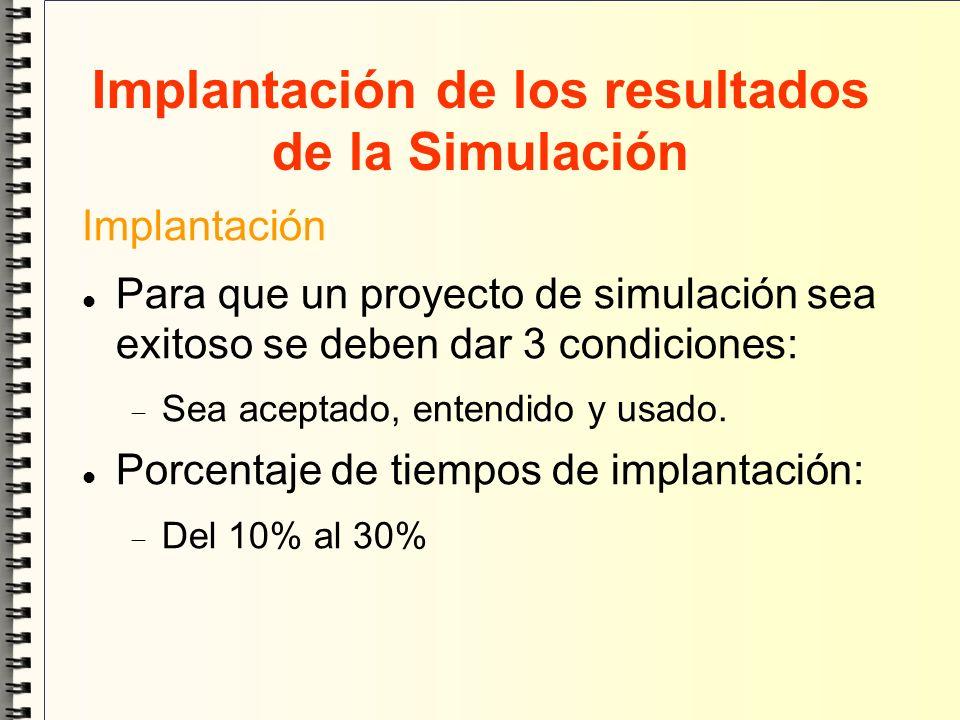 Implantación de los resultados de la Simulación Implantación Para que un proyecto de simulación sea exitoso se deben dar 3 condiciones: Sea aceptado,