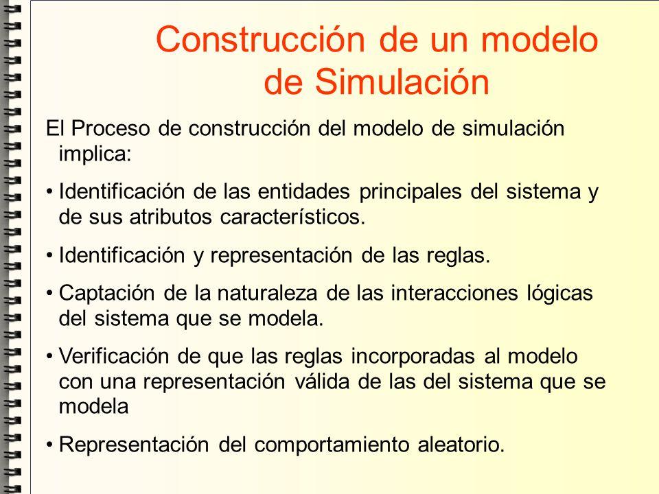Construcción de un modelo de Simulación El Proceso de construcción del modelo de simulación implica: Identificación de las entidades principales del s