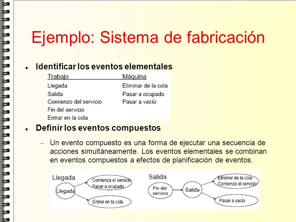 Ejemplo: Sistema de fabricación Identificar los eventos elementales Definir los eventos compuestos Un evento compuesto es una forma de ejecutar una se