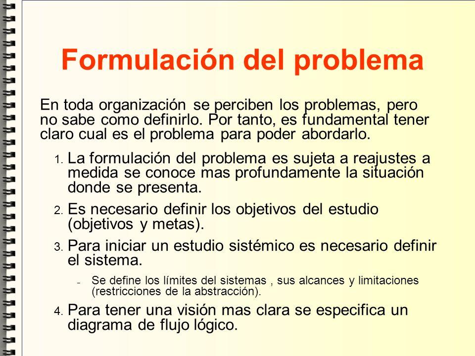 Formulación del problema En toda organización se perciben los problemas, pero no sabe como definirlo. Por tanto, es fundamental tener claro cual es el