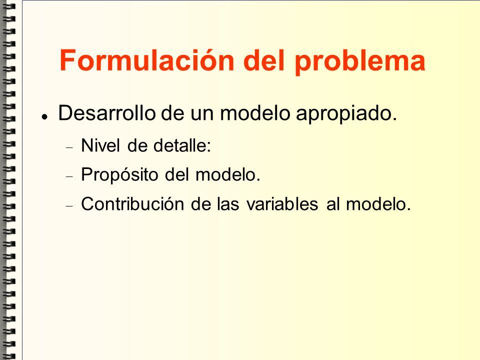 Formulación del problema Desarrollo de un modelo apropiado. Nivel de detalle: Propósito del modelo. Contribución de las variables al modelo.