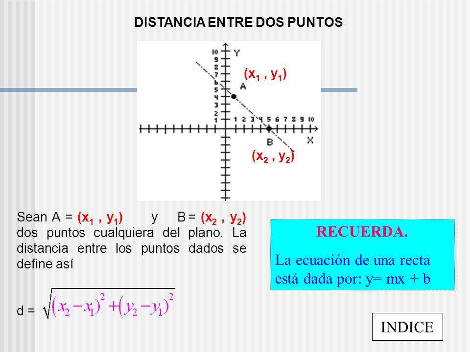 Sean A = (x 1, y 1 ) y B = (x 2, y 2 ) dos puntos cualquiera del plano. La distancia entre los puntos dados se define así d = (x 1, y 1 ) (x 2, y 2 )