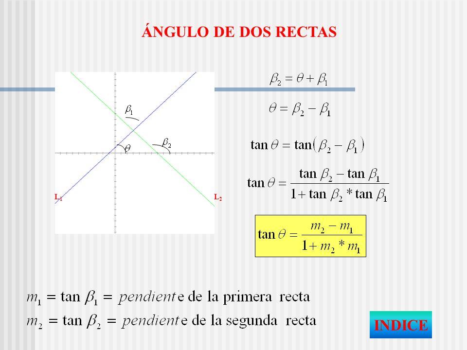 ÁNGULO DE DOS RECTAS INDICE L 1 L 2