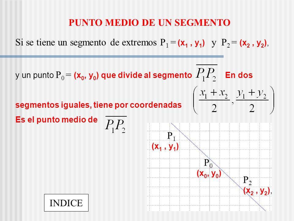 PUNTO MEDIO DE UN SEGMENTO Si se tiene un segmento de extremos P 1 = (x 1, y 1 ) y P 2 = (x 2, y 2 ), y un punto P 0 = (x 0, y 0 ) que divide al segme