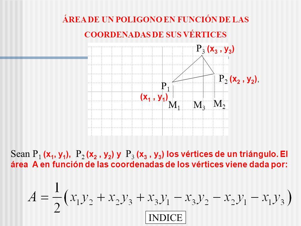 ÁREA DE UN POLIGONO EN FUNCIÓN DE LAS COORDENADAS DE SUS VÉRTICES P 1 (x 1, y 1 ) P 2 (x 2, y 2 ), P 3 (x 3, y 3 ) M1M1 M3M3 M2M2 Sean P 1 (x 1, y 1 )