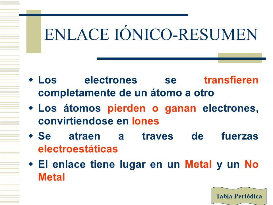 ENLACE IÓNICO-RESUMEN Los electrones se transfieren completamente de un átomo a otro Los átomos pierden o ganan electrones, convirtiendose en Iones Se