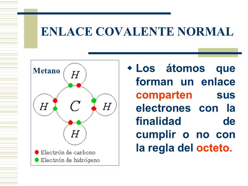 ENLACE COVALENTE NORMAL Los átomos que forman un enlace comparten sus electrones con la finalidad de cumplir o no con la regla del octeto. Metano