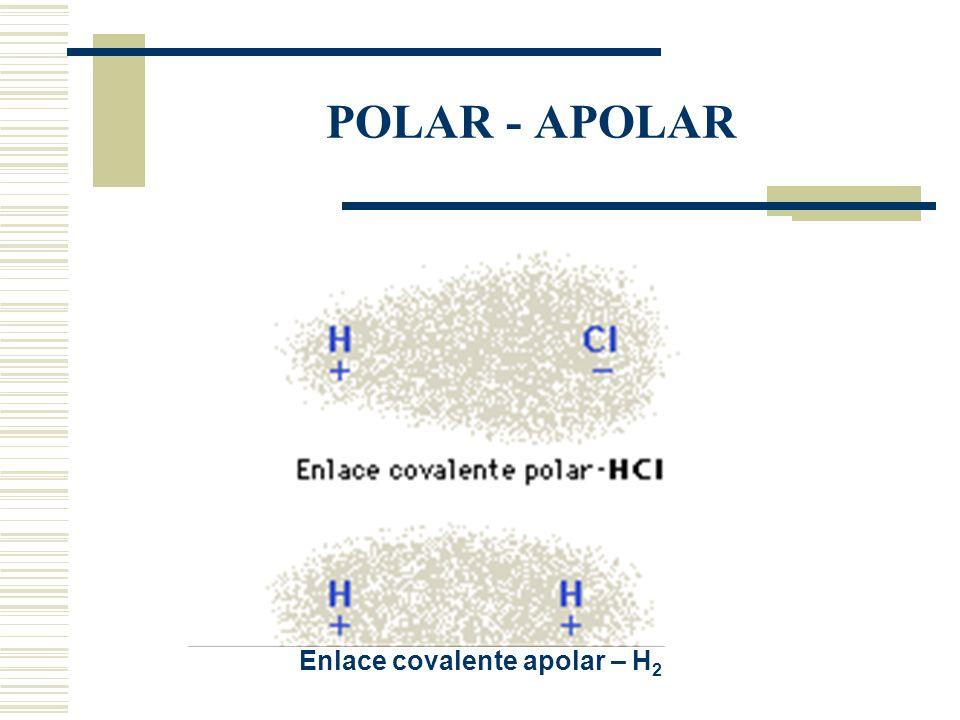 POLAR - APOLAR Enlace covalente apolar – H 2