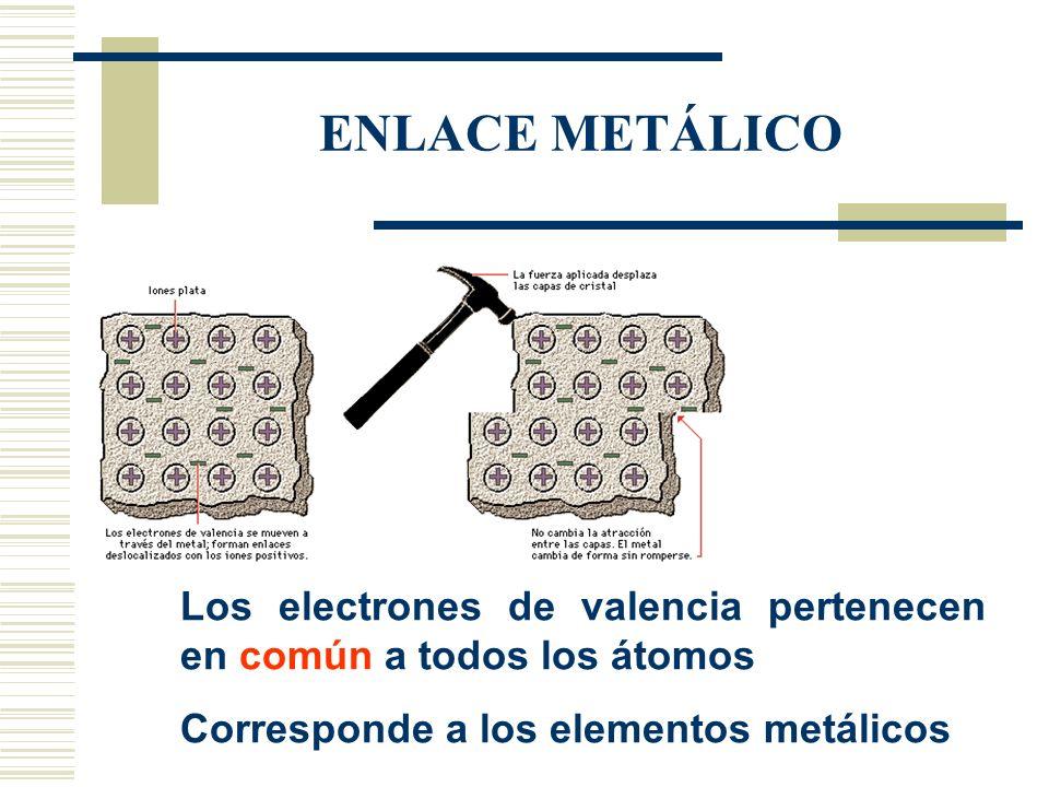 ENLACE METÁLICO Los electrones de valencia pertenecen en común a todos los átomos Corresponde a los elementos metálicos