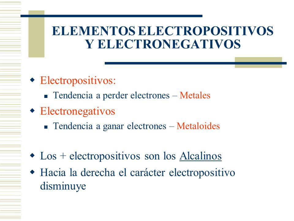 ELEMENTOS ELECTROPOSITIVOS Y ELECTRONEGATIVOS Electropositivos: Tendencia a perder electrones – Metales Electronegativos Tendencia a ganar electrones