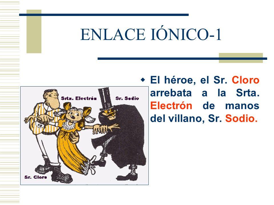 ENLACE IÓNICO-1 El héroe, el Sr. Cloro arrebata a la Srta. Electrón de manos del villano, Sr. Sodio.